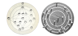 McKenzie, Target Sociogram Board, 1952 - Left: Grant, Target Sociogram of a First Grade Class, 1952. Right: McKenzie, Target Sociogram Board, 1952, from Linton C. Freeman, ?Visualizing Social Net- works,? in Journal of Social Structure 1.1 (2000), http://www.cmu.edu/joss/content/articles/ volume1/Freeman.html